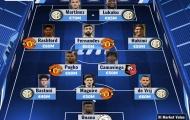 Từ Bruno Fernandes đến Lukaku: Đội hình đắt giá nhất sớm chia tay Champions League