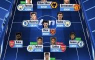 Đội hình U21 đắt giá nhất Premier League: Nạn nhân M.U góp mặt