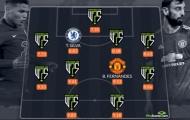 Đội hình tiêu biểu vòng 14 Premier League: Man Utd, Liverpool áp đảo