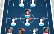 Đội hình đắt giá nhất bóng đá Việt Nam hiện tại: Văn Lâm, Công Phượng vắng mặt