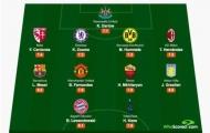 Đội hình xuất sắc nhất châu Âu nửa đầu mùa giải 2020/21