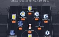 Đội hình tân binh mùa hè xuất sắc nhất EPL: Chelsea - Aston Villa phủ sóng, phát kiến của Mourinho góp mặt