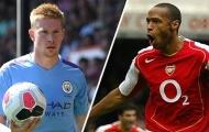 Những sự kiện bóng đá đáng nhớ nhất trong tháng 7: Messi, De Bruyne sánh ngang Henry