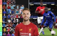 Top 10 tiền vệ xuất sắc nhất Premier League năm 2020