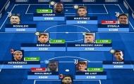 Đội hình đắt giá nhất Serie A: Ronaldo chắc suất, Lukaku lại tăng giá