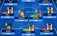 Đội hình đắt giá nhất La Liga: Niềm tự hào Atletico vượt mặt Messi