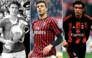 Nhà Maldini cán cột mốc khủng tại AC Milan