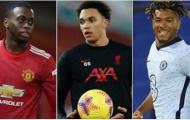 Top 5 hậu vệ phải hàng đầu Premier League: Wan-Bissaka cho Arnold 'ngửi khói', Cancelo vô đối