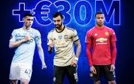 Những ngôi sao tăng giá phi mã trong năm 2020: Thành Manchester độc chiếm Premier League