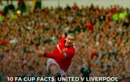 10 thống kê thú vị trước trận M.U - Liverpool: Khắc tinh lộ diện!