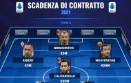 Từ Ibra đến Ribery: Đội hình 11 cầu thủ sắp bị 'đẩy ra đường' ở Serie A