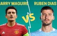 Chê Ruben Dias – 57,8 triệu bảng đắt, M.U chọn Harry Maguire