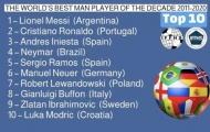 Top 10 ngôi sao xuất sắc nhất thập kỷ: EPL vắng bóng, hoài niệm của La Liga thống trị