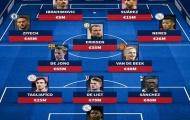 Siêu đội hình Ajax nếu không bán trụ cột: Cặp bom tấn Premier League và 'sát thủ' tuổi 34