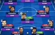 Đội hình đắt giá nhất Premier League: Bruno chắc suất, bom tấn Man City 'đỉnh của chóp'