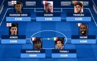 Siêu đội hình U21 EURO: Chất lượng trên từng vị trí