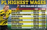 Nếu đến Man City, Haaland sẽ trở thành 'ông hoàng' tiền lương tại NHA?