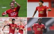 Ronaldo và Lingard trở về, Man Utd sẵn sàng khuynh đảo trời Âu