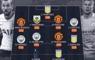 ĐHTB Premier League dựa trên điểm trung bình: 3 cái tên của Man Utd; 'Bất ngờ' Aston Villa