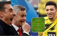 Phá két 261 triệu bảng mua 3 tân binh,  ĐH Man Utd khủng đến cỡ nào?