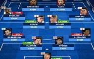 Đội hình đắt giá nhất bảng D EURO 2020: Robertson cô độc, tuyển Anh góp 10 cái tên