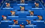 Đội hình hay nhất EURO 2016 giờ ra sao?
