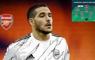 Chi 90 triệu bảng mua sắm, đội hình Arsenal mùa tới sẽ ra sao?