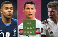 Đội hình được đánh giá cao nhất EURO 2020: Bất ngờ hàng thủ, thiết lập 'song sát' hủy diệt