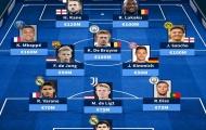 Đội hình đắt giá nhất EURO 2020: Bảng tử thần 'chiếm sóng', tuyển Anh góp 2 cái tên