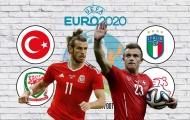 Cục diện bảng A: Xứ Wales vào vòng 16 đội; Thụy Sĩ nuôi hy vọng