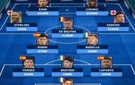Đội hình đắt giá nhất tứ kết EURO: Bom tấn M.U góp mặt, Bỉ có 2 cái tên