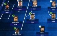 Đội hình tứ kết Copa America 700 triệu euro: Messi sau 1 cái tên