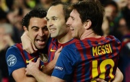 Đội hình ra sân cùng Messi nhiều nhất: 8 người ra đi, 3 người ở lại