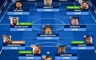 Đội hình cực khủng của PSG sau khi chiêu mộ Messi: Tam tấu NMM