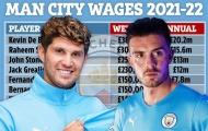 Top 10 cầu thủ hưởng lương cao nhất Man City: Grealish chỉ đứng thứ 4