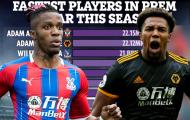 Top 9 cầu thủ nhanh nhất NHA 2021/22: Quái thú Wolves xếp thứ 2
