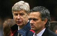 Thành tích HLV qua 99 trận Premier League: Klopp số 8, Wenger số 6