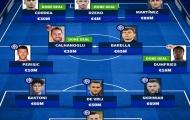 Bán 2 mua 4, đội hình Inter biến động ra sao?