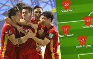 Đội hình ĐT Việt Nam đấu Saudi Arabia: Văn Lâm tái xuất?