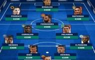 Đội hình toàn sao của Sporting nếu không bán trụ cột: Song sát Man Utd góp mặt