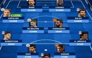 Cập nhật đội hình đắt giá nhất Premier League: Sancho bị soán ngôi bởi sao Man City