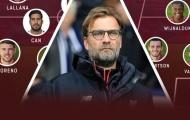 Đội hình Liverpool đầu tiên Jurgen Klopp dẫn dắt giờ ở đâu?