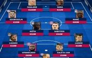Đội hình RB Salzburg nếu không bán trụ cột: Hàng công 282 triệu euro