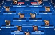 Đội hình đắt giá nhất La Liga: Real Madrid chỉ có 1 cái tên