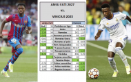 El Clasico hậu CR7, Messi: 2 kẻ thách thức sẵn sàng lật đổ ngôi vương