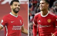Tâm điểm Ronaldo - Salah