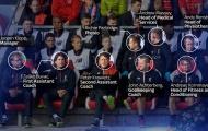Liverpool vs MU: Đại chiến trên băng ghế huấn luyện