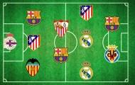 11 cuộc chuyển nhượng mùa đông tồi tệ nhất lịch sử La Liga