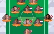 ĐHTB UEFA Nations League: Không có Virgil van Dijk