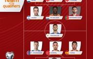 Đội hình xuất sắc nhất vòng loại EURO 2020: Ronaldo 11 bàn sau 6 trận vẫn vắng mặt